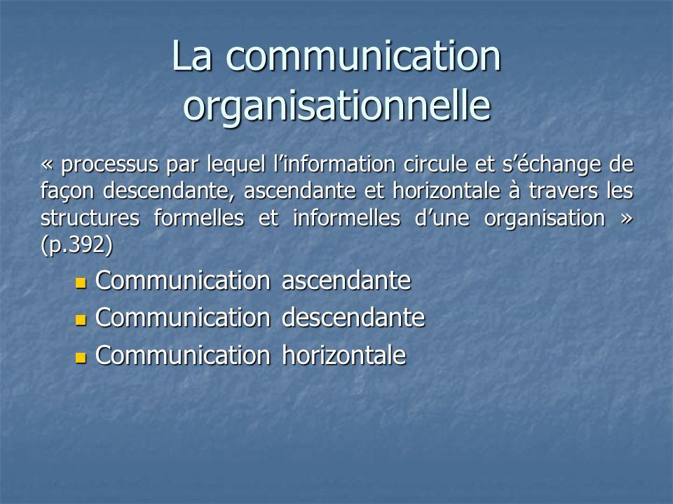 La communication organisationnelle « processus par lequel linformation circule et séchange de façon descendante, ascendante et horizontale à travers l