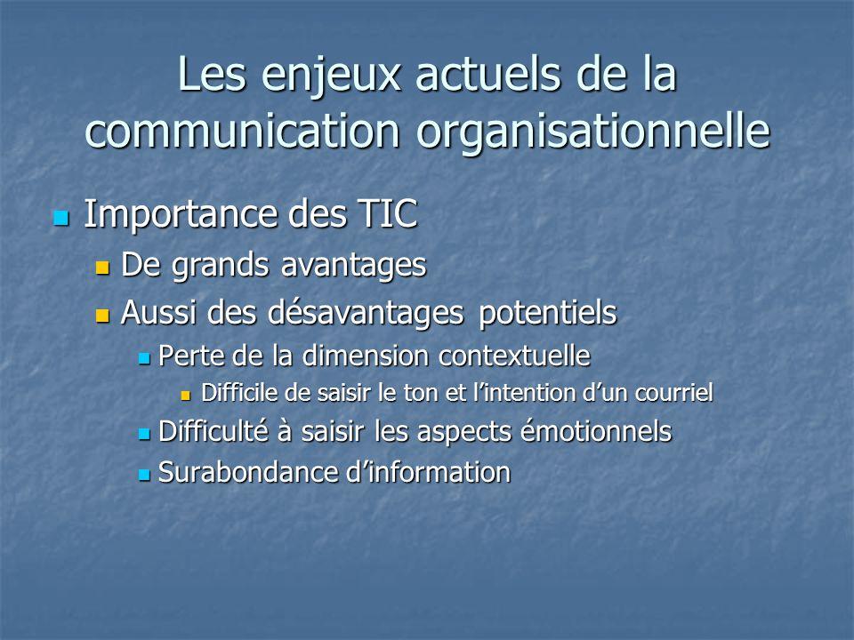 Les enjeux actuels de la communication organisationnelle Importance des TIC Importance des TIC De grands avantages De grands avantages Aussi des désav