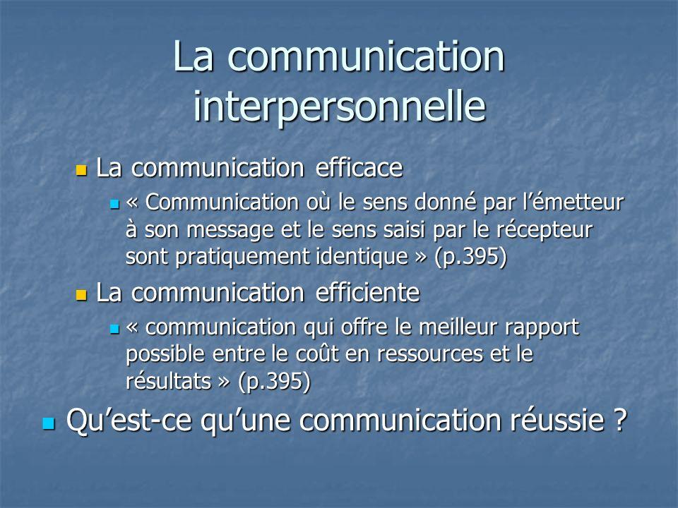 La communication interpersonnelle La communication efficace La communication efficace « Communication où le sens donné par lémetteur à son message et