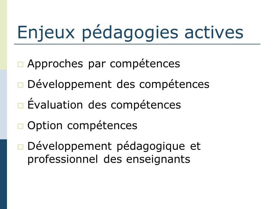 Enjeux pédagogies actives Approches par compétences Développement des compétences Évaluation des compétences Option compétences Développement pédagogique et professionnel des enseignants