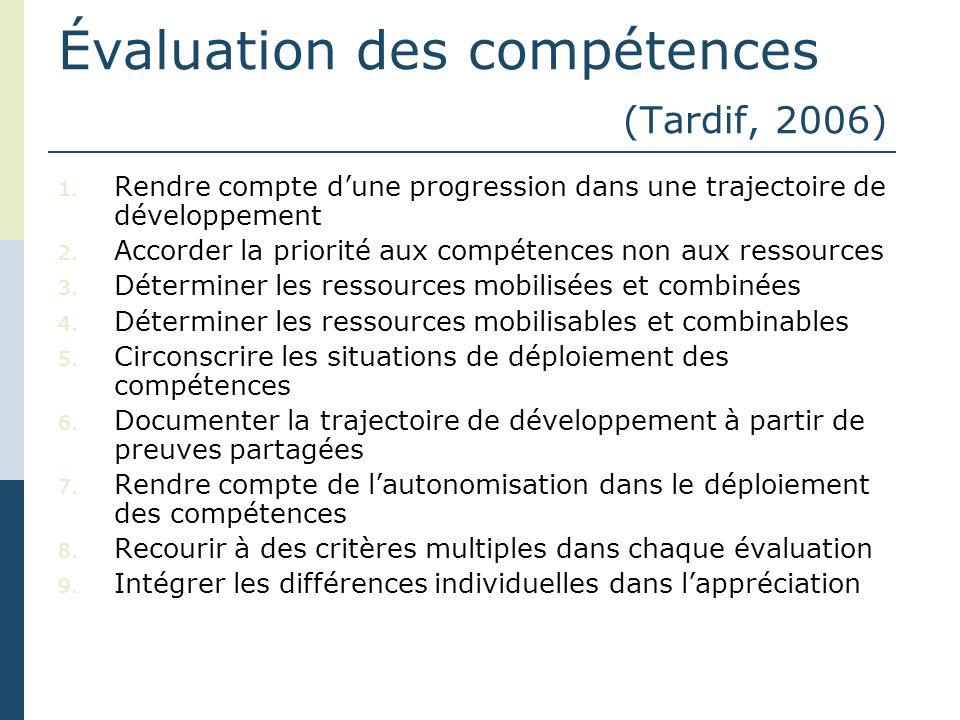 Évaluation des compétences (Tardif, 2006) 1.