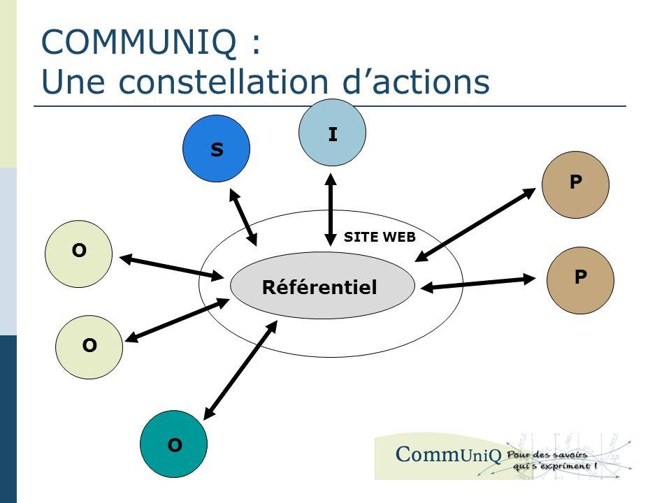 COMMUNIQ : Une constellation dactions Référentiel P P I O O O S SITE WEB
