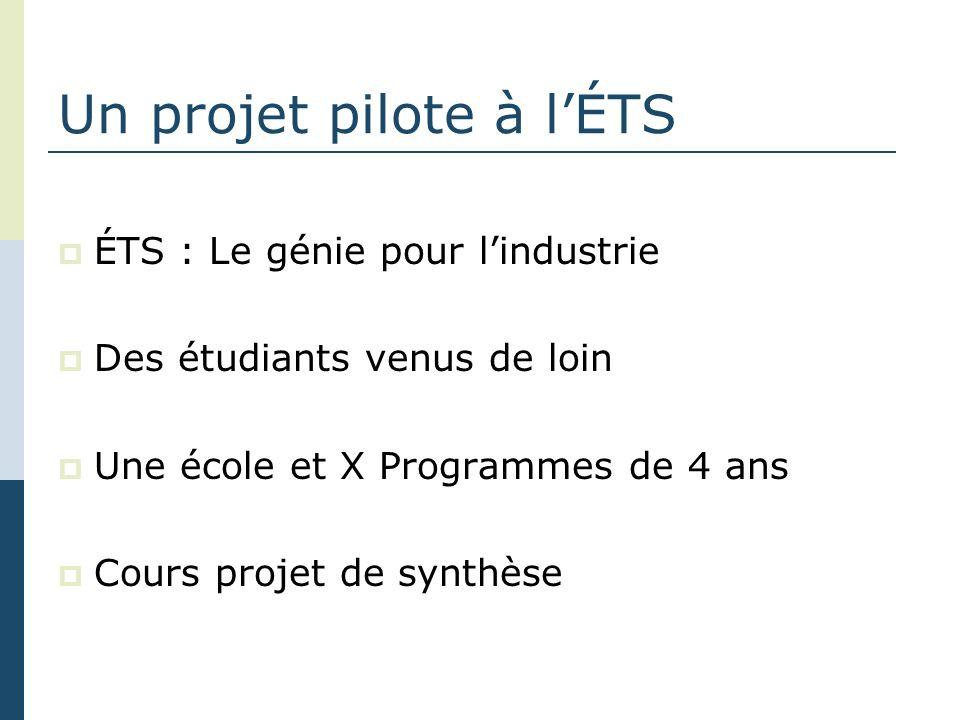 Un projet pilote à lÉTS ÉTS : Le génie pour lindustrie Des étudiants venus de loin Une école et X Programmes de 4 ans Cours projet de synthèse