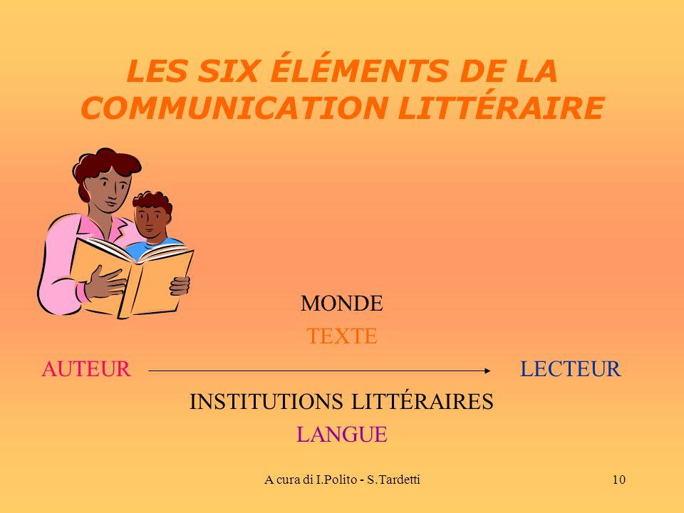 A cura di I.Polito - S.Tardetti10 LES SIX ÉLÉMENTS DE LA COMMUNICATION LITTÉRAIRE MONDE TEXTE AUTEURLECTEUR INSTITUTIONS LITTÉRAIRES LANGUE
