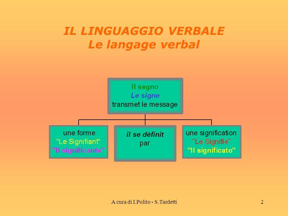 A cura di I.Polito - S.Tardetti2 IL LINGUAGGIO VERBALE Le langage verbal