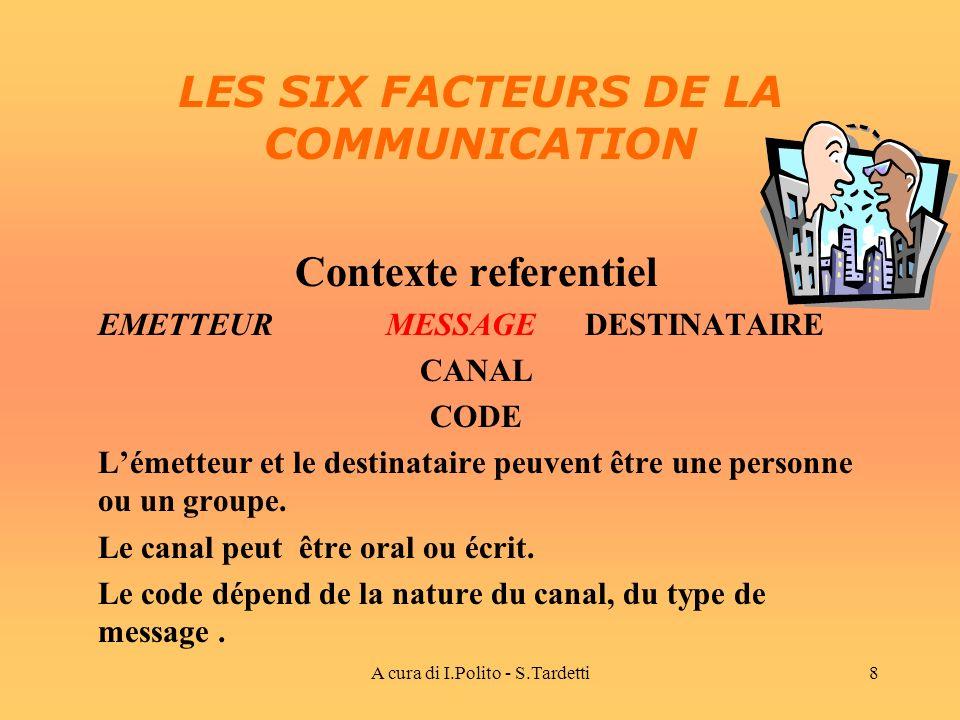 A cura di I.Polito - S.Tardetti8 LES SIX FACTEURS DE LA COMMUNICATION Contexte referentiel EMETTEUR MESSAGE DESTINATAIRE CANAL CODE Lémetteur et le destinataire peuvent être une personne ou un groupe.