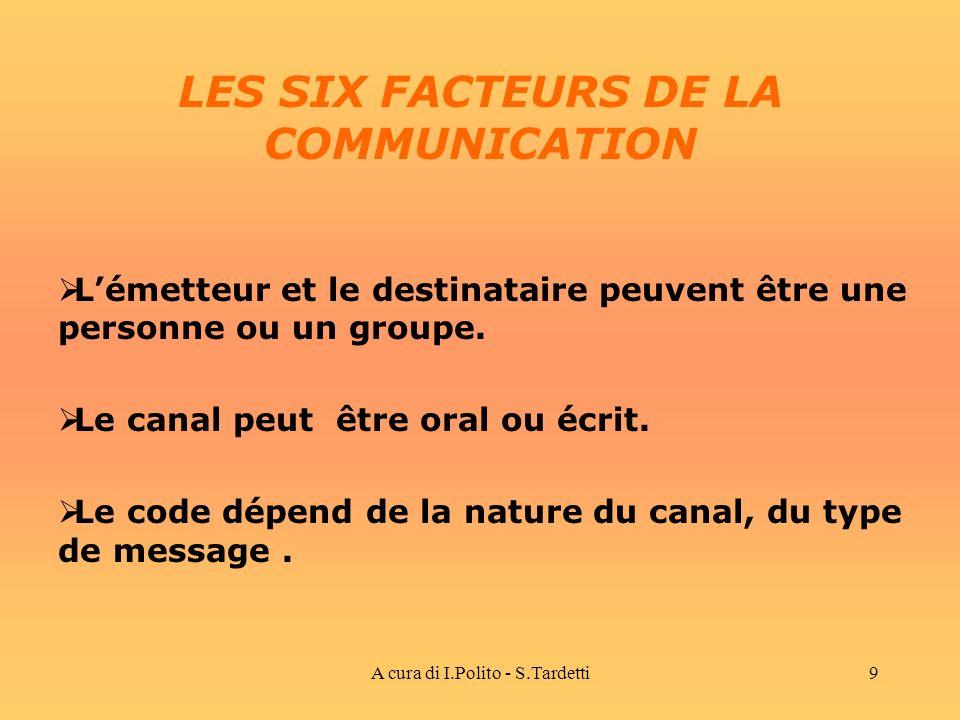 A cura di I.Polito - S.Tardetti9 LES SIX FACTEURS DE LA COMMUNICATION Lémetteur et le destinataire peuvent être une personne ou un groupe.