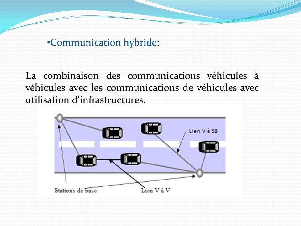 Communication hybride: La combinaison des communications véhicules à véhicules avec les communications de véhicules avec utilisation dinfrastructures.
