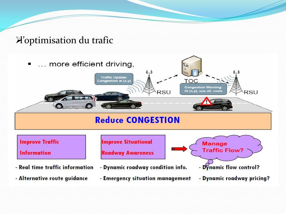 loptimisation du trafic