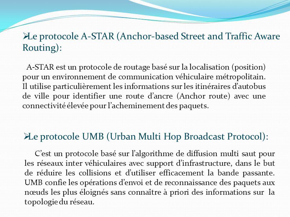 Le protocole A-STAR (Anchor-based Street and Traffic Aware Routing): A-STAR est un protocole de routage basé sur la localisation (position) pour un environnement de communication véhiculaire métropolitain.