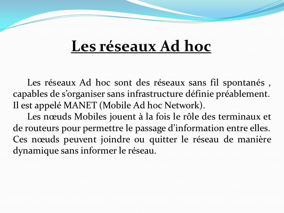 Les réseaux Ad hoc Les réseaux Ad hoc sont des réseaux sans fil spontanés, capables de sorganiser sans infrastructure définie préablement.