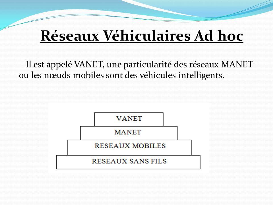 Réseaux Véhiculaires Ad hoc Il est appelé VANET, une particularité des réseaux MANET ou les nœuds mobiles sont des véhicules intelligents.