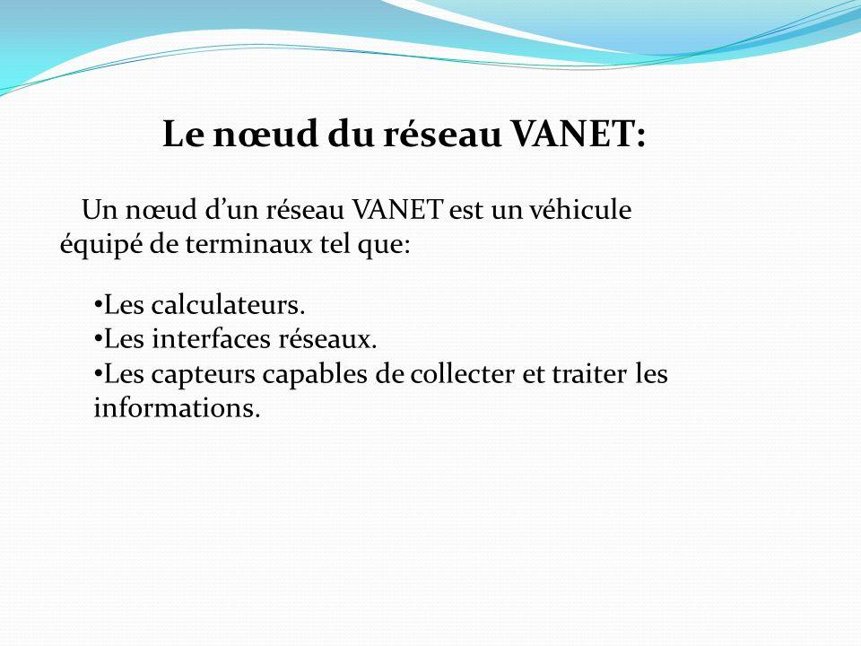 Le nœud du réseau VANET: Un nœud dun réseau VANET est un véhicule équipé de terminaux tel que: Les calculateurs. Les interfaces réseaux. Les capteurs