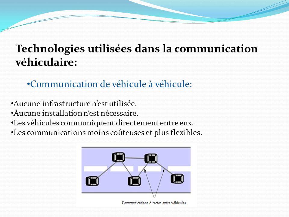 Technologies utilisées dans la communication véhiculaire: Communication de véhicule à véhicule: Aucune infrastructure nest utilisée. Aucune installati