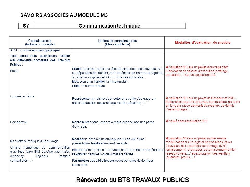 Rénovation du BTS TRAVAUX PUBLICS S7Communication technique SAVOIRS ASSOCIÉS AU MODULE M3 Connaissances (Notions, Concepts) Limites de connaissances (