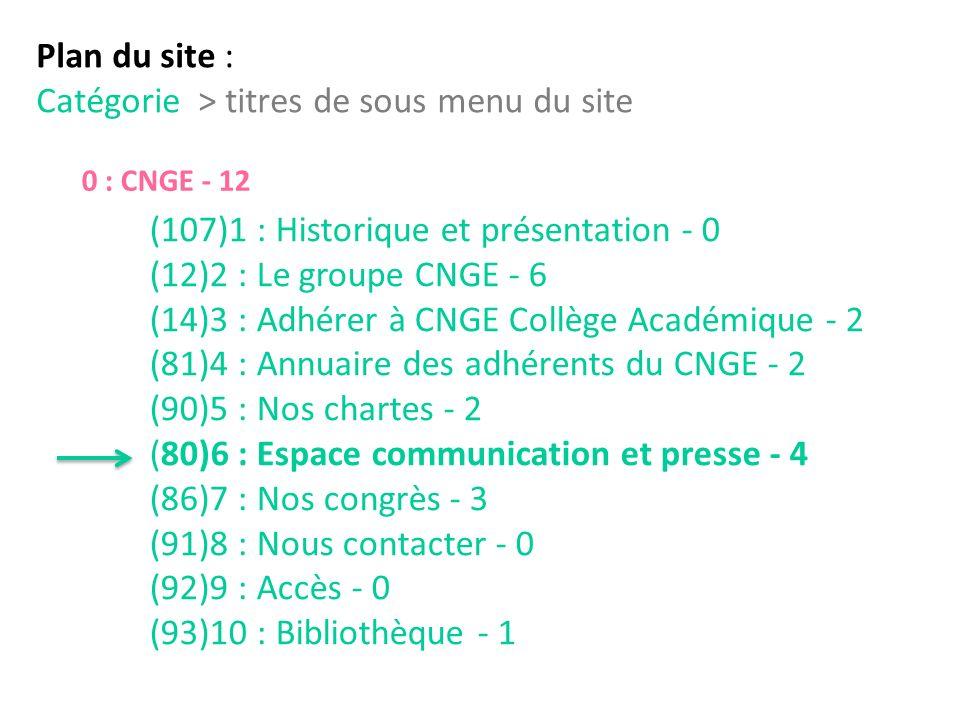 (107)1 : Historique et présentation - 0 (12)2 : Le groupe CNGE - 6 (14)3 : Adhérer à CNGE Collège Académique - 2 (81)4 : Annuaire des adhérents du CNGE - 2 (90)5 : Nos chartes - 2 (80)6 : Espace communication et presse - 4 (86)7 : Nos congrès - 3 (91)8 : Nous contacter - 0 (92)9 : Accès - 0 (93)10 : Bibliothèque - 1 0 : CNGE - 12 Plan du site : Catégorie > titres de sous menu du site