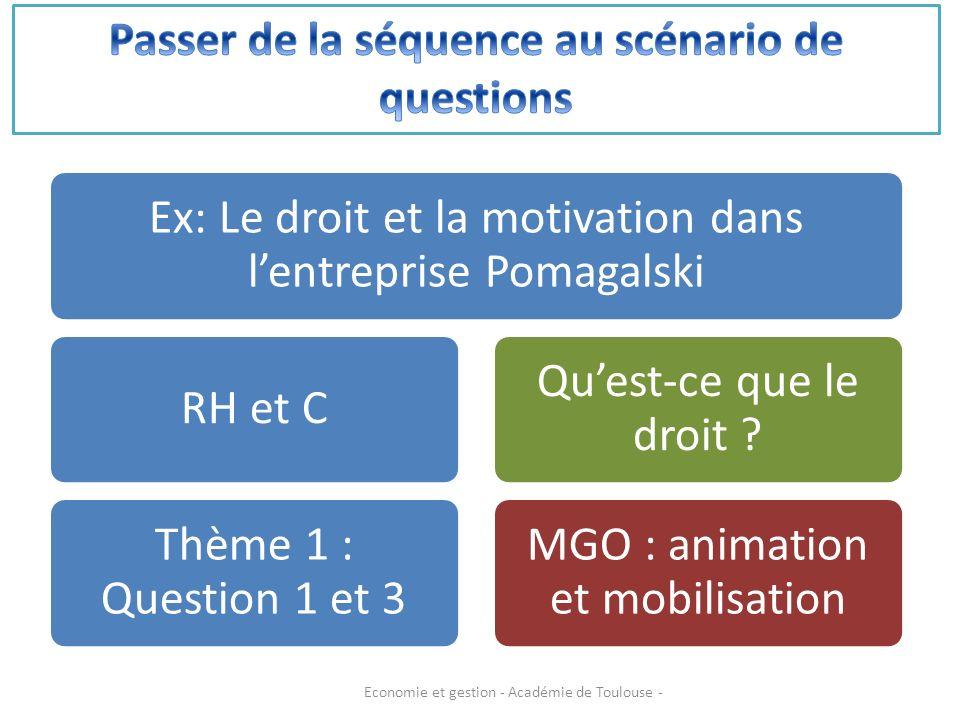 Ex: Le droit et la motivation dans lentreprise Pomagalski RH et C Thème 1 : Question 1 et 3 Quest-ce que le droit ? MGO : animation et mobilisation Ec