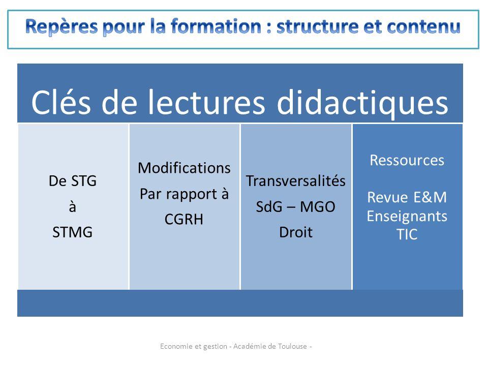 Clés de lectures didactiques De STG à STMG Modifications Par rapport à CGRH Transversalités SdG – MGO Droit Ressources Revue E&M Enseignants TIC Econo