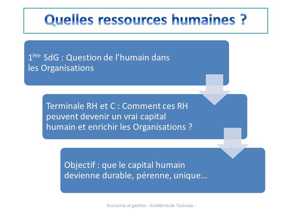 1 ère SdG : Question de lhumain dans les Organisations Terminale RH et C : Comment ces RH peuvent devenir un vrai capital humain et enrichir les Organ