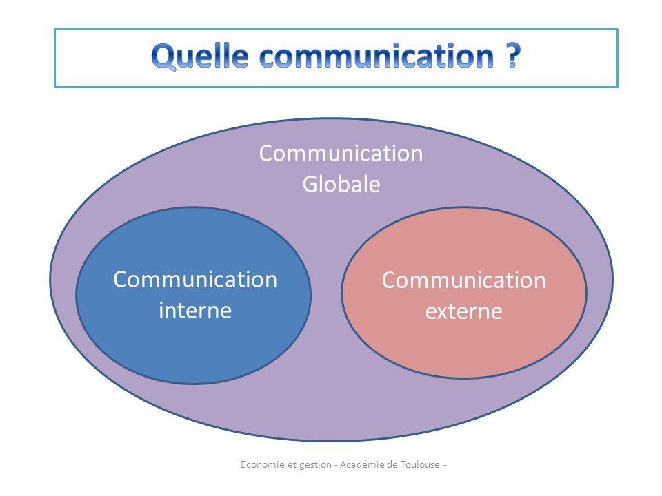 Communication interne Communication externe Communication Globale Economie et gestion - Académie de Toulouse -