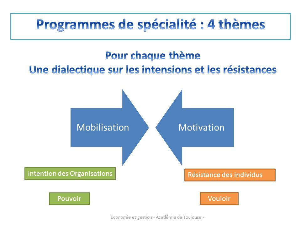 Question de Gestion Contexte et finalités CapacitésNotions Economie et gestion - Académie de Toulouse -