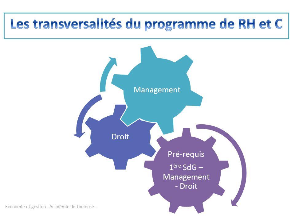 Pré-requis 1 ère SdG – Management - Droit Droit Management Economie et gestion - Académie de Toulouse -