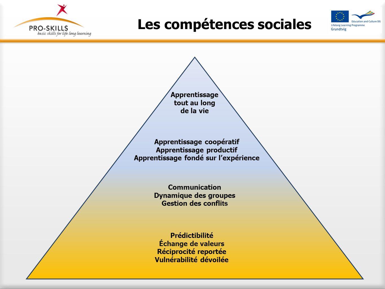 Les compétences sociales Prédictibilité Échange de valeurs Réciprocité reportée Vulnérabilité dévoilée Communication Dynamique des groupes Gestion des