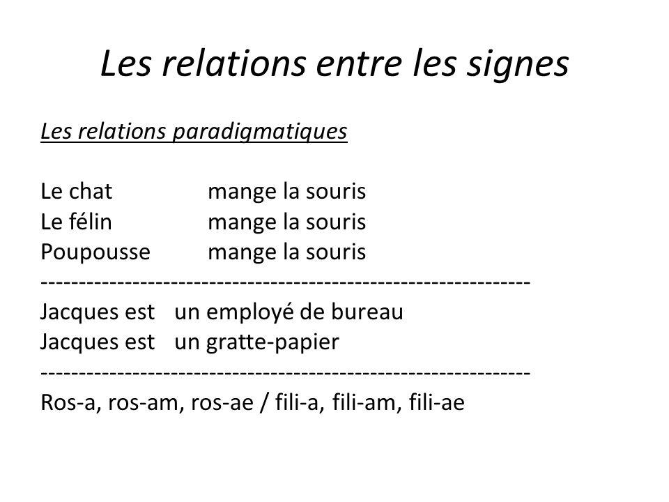 Les relations entre les signes Les relations paradigmatiques Le chatmange la souris Le félinmange la souris Poupoussemange la souris -----------------