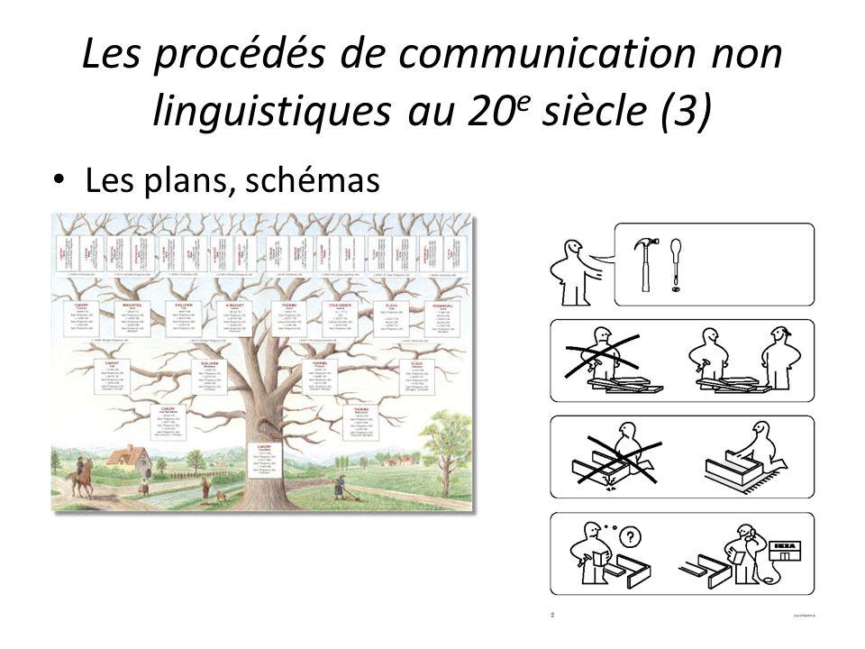 Les procédés de communication non linguistiques au 20 e siècle (3) Les plans, schémas