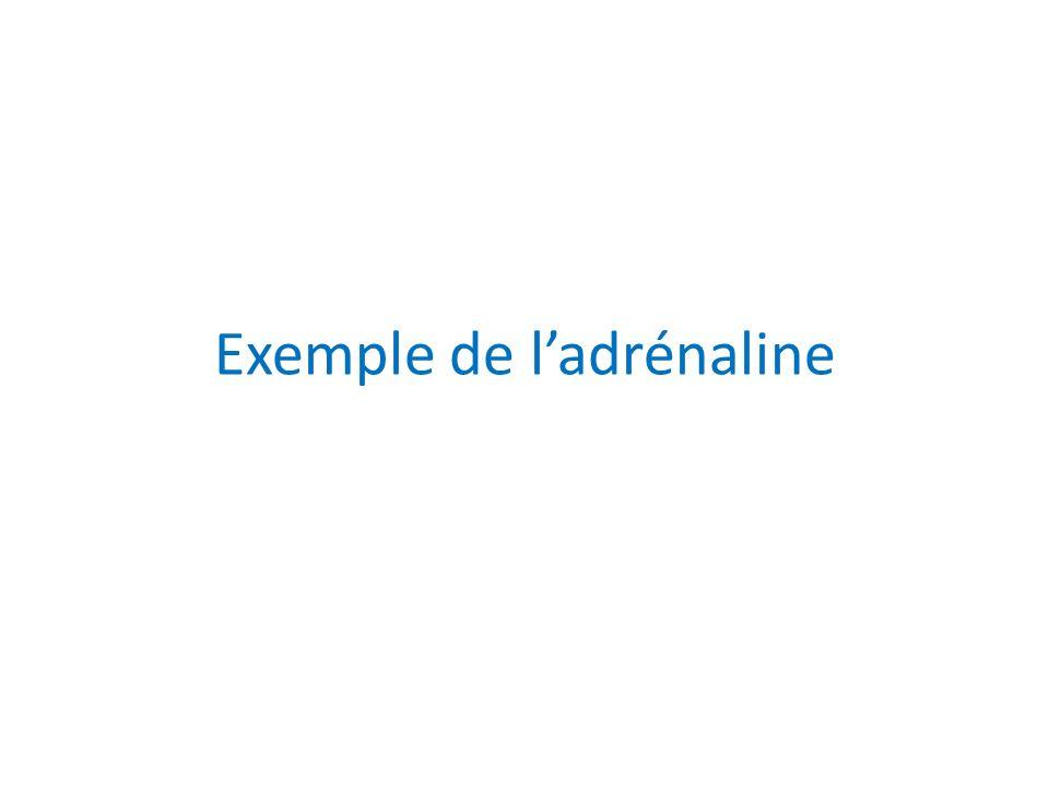 Ladrénaline Source: biologie cellulaire et moléculaire, KARP, 2eme édition De Boeck Université