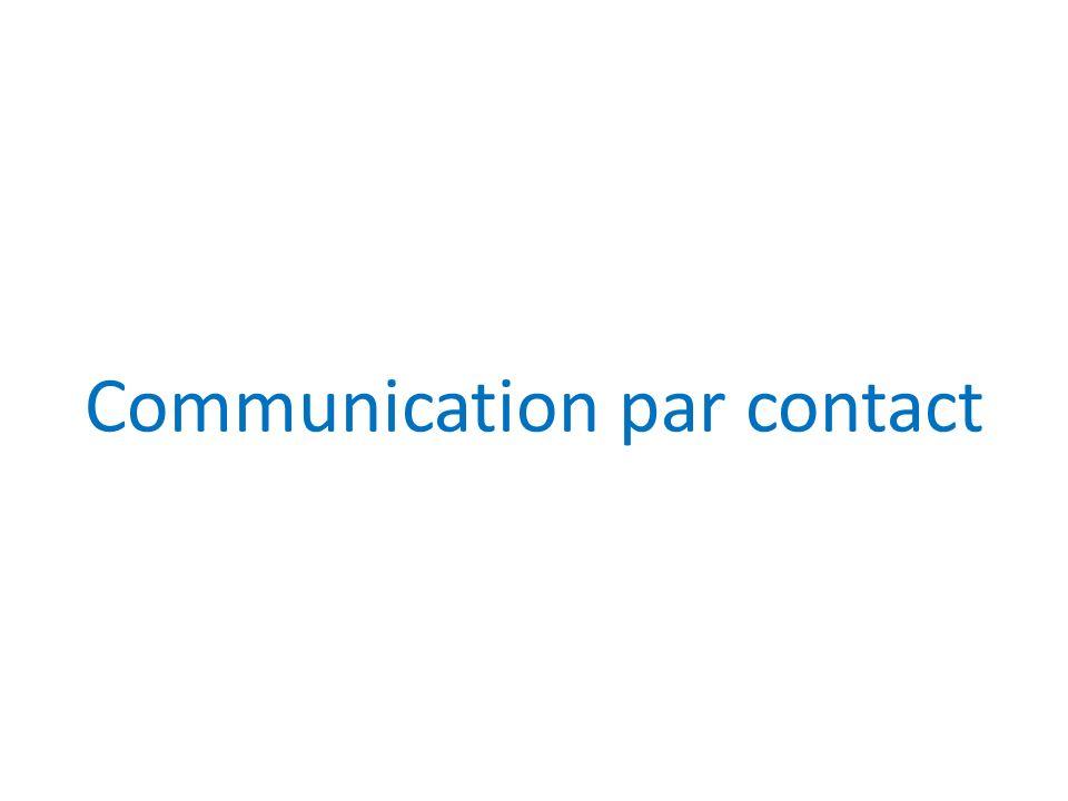 Communication par contact