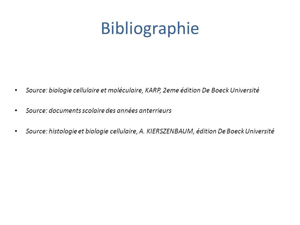 Bibliographie Source: biologie cellulaire et moléculaire, KARP, 2eme édition De Boeck Université Source: documents scolaire des années anterrieurs Sou