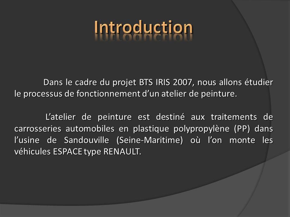 Dans le cadre du projet BTS IRIS 2007, nous allons étudier le processus de fonctionnement dun atelier de peinture. Latelier de peinture est destiné au