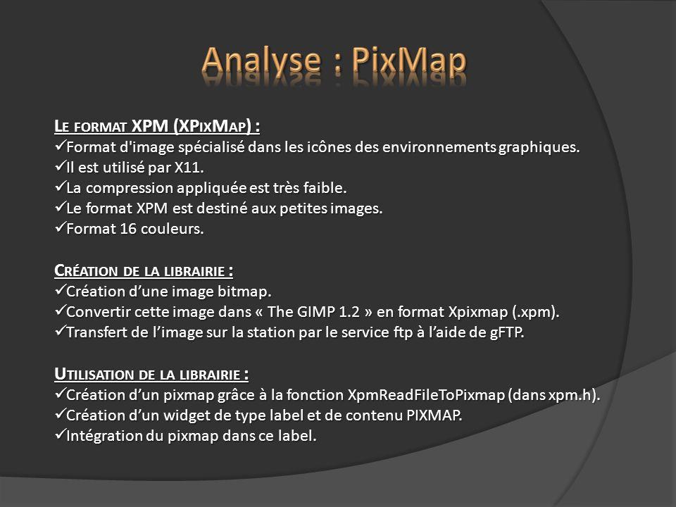 L E FORMAT XPM (XP IX M AP ) : Format d'image spécialisé dans les icônes des environnements graphiques. Format d'image spécialisé dans les icônes des