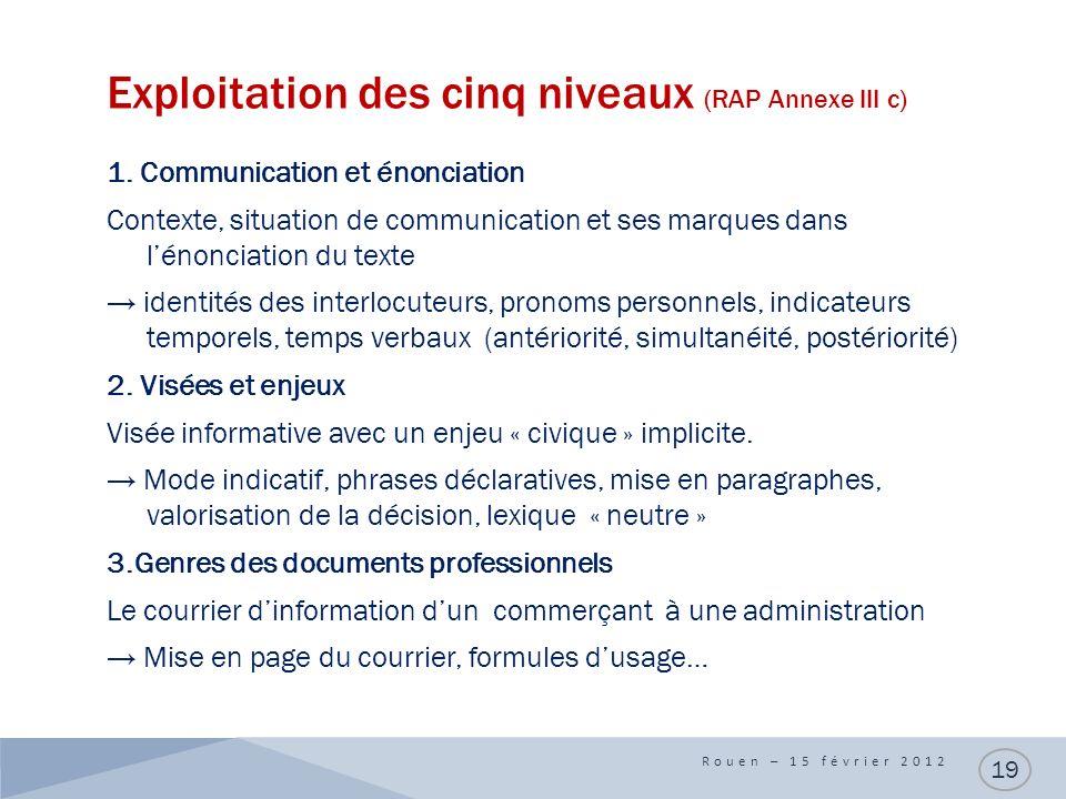 Exploitation des cinq niveaux (RAP Annexe III c) 1. Communication et énonciation Contexte, situation de communication et ses marques dans lénonciation