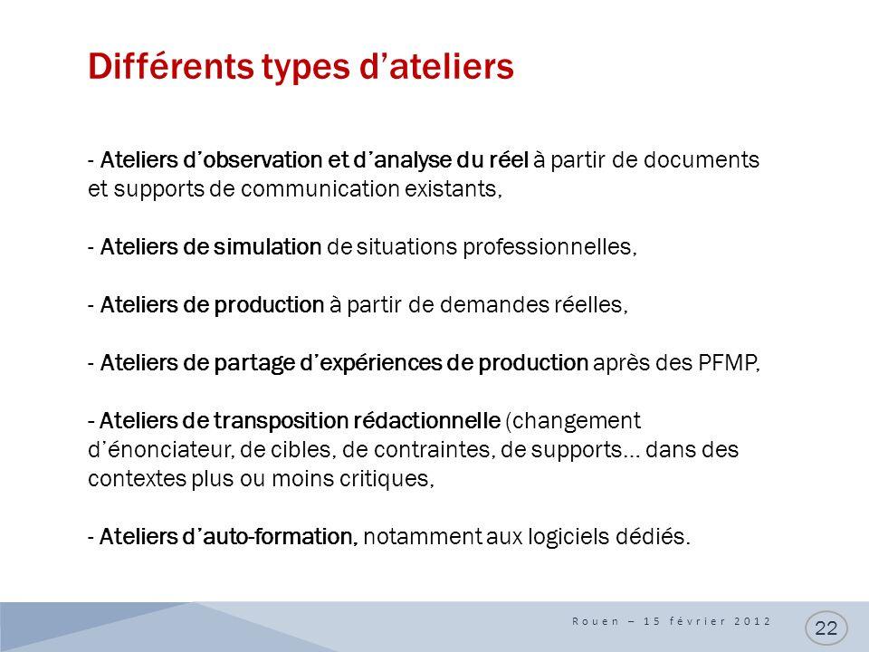 Différents types dateliers Rouen – 15 février 2012 22 - Ateliers dobservation et danalyse du réel à partir de documents et supports de communication e