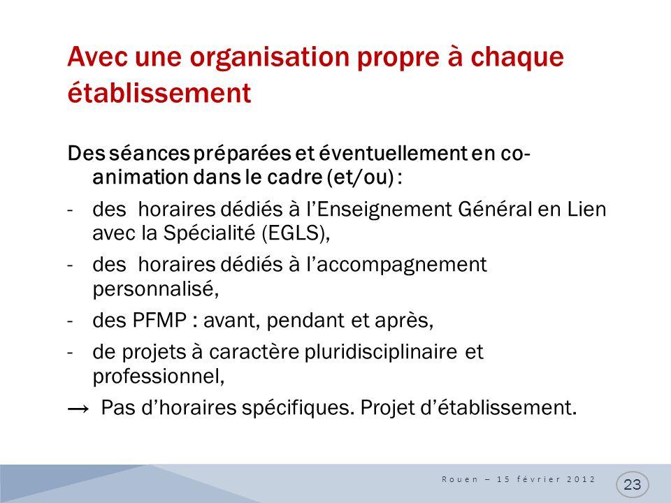 Avec une organisation propre à chaque établissement Des séances préparées et éventuellement en co- animation dans le cadre (et/ou) : -des horaires déd