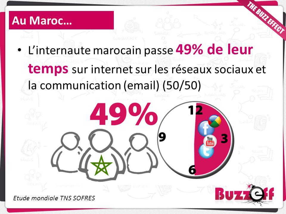 Linternaute marocain passe 49% de leur temps sur internet sur les réseaux sociaux et la communication (email) (50/50) Au Maroc… Etude mondiale TNS SOF