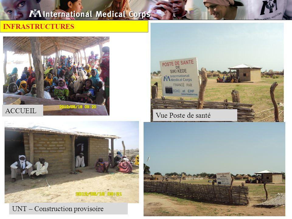 INFRASTRUCTURES ACCUEIL UNT – Construction provisoire Vue Poste de santé