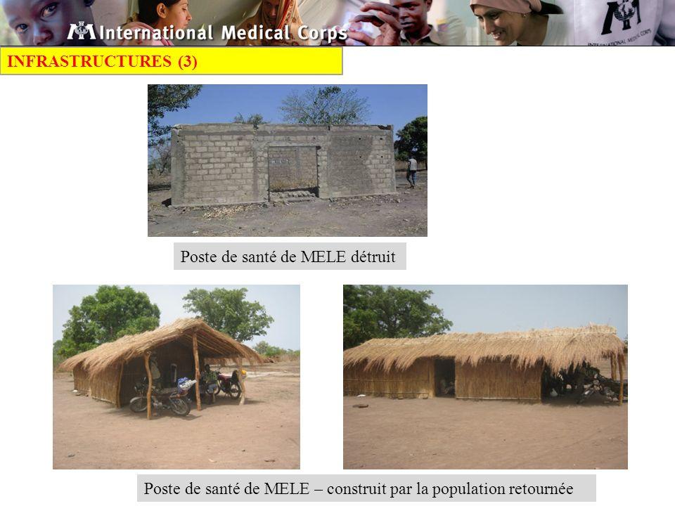 INFRASTRUCTURES (3) Poste de santé de MELE détruit Poste de santé de MELE – construit par la population retournée