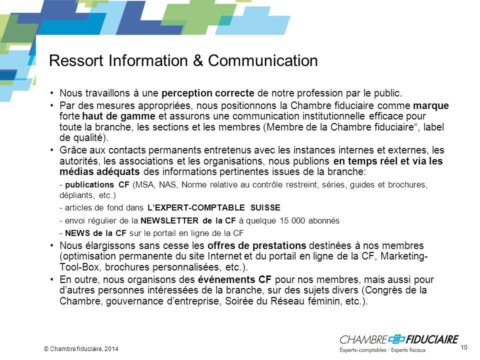 Ressort Information & Communication Nous travaillons à une perception correcte de notre profession par le public.