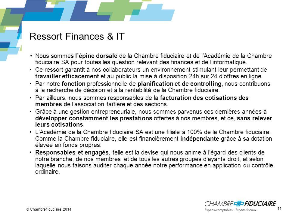Ressort Finances & IT © Chambre fiduciaire, 2014 Nous sommes lépine dorsale de la Chambre fiduciaire et de lAcadémie de la Chambre fiduciaire SA pour toutes les question relevant des finances et de linformatique.
