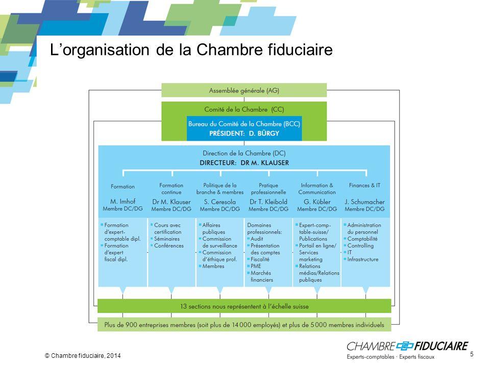Lorganisation de la Chambre fiduciaire © Chambre fiduciaire, 2014 5