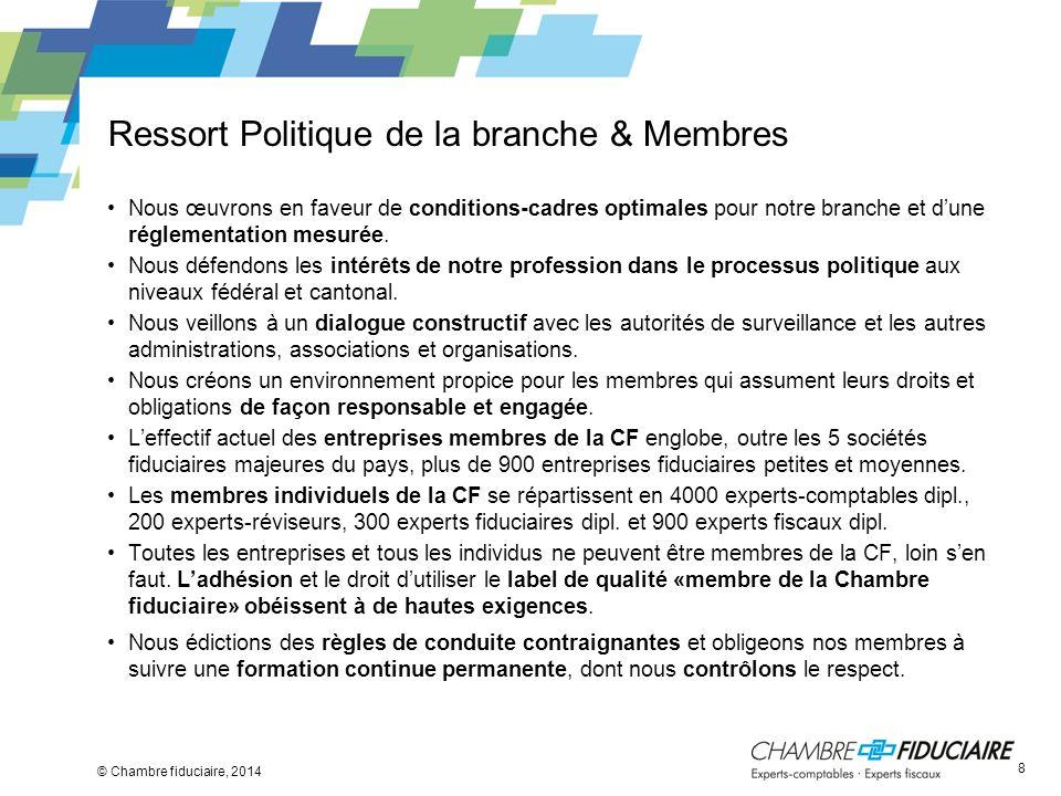 Ressort Politique de la branche & Membres Nous œuvrons en faveur de conditions-cadres optimales pour notre branche et dune réglementation mesurée.