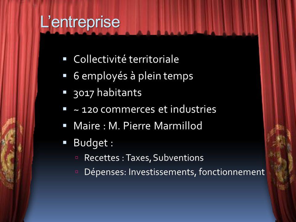 Lentreprise Collectivité territoriale 6 employés à plein temps 3017 habitants ~ 120 commerces et industries Maire : M. Pierre Marmillod Budget : Recet