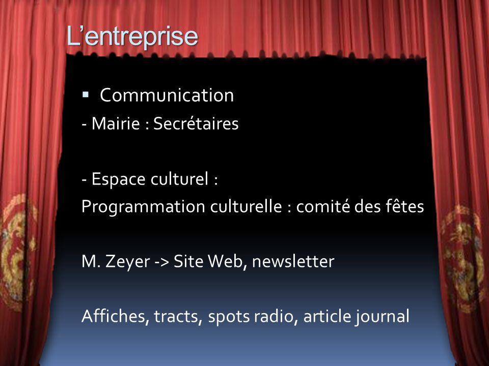 Lentreprise Communication - Mairie : Secrétaires - Espace culturel : Programmation culturelle : comité des fêtes M. Zeyer -> Site Web, newsletter Affi