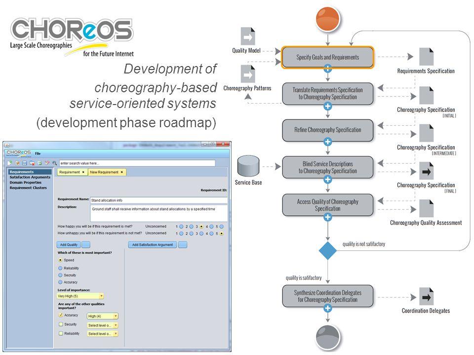 3 Cliquez pour modifier les styles du texte du masque Deuxième niveau Troisième niveau Quatrième niveau Cinquième niveau Development of choreography-based service-oriented systems (development phase roadmap)