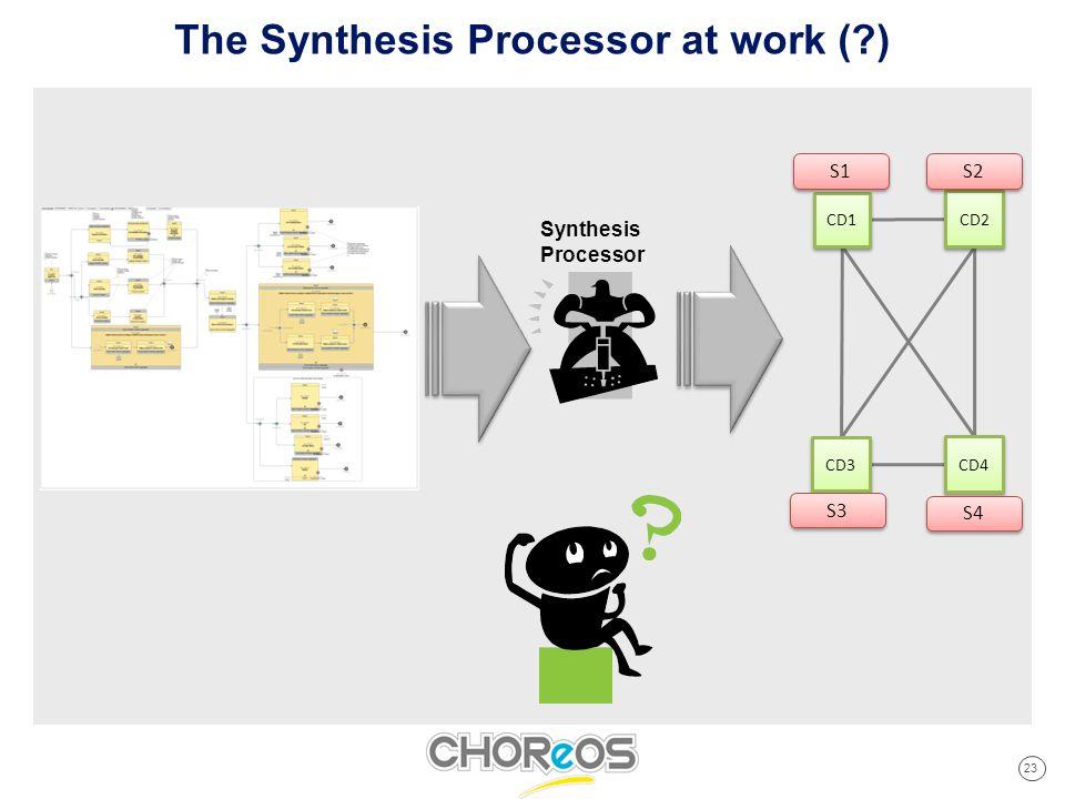 23 Cliquez pour modifier les styles du texte du masque Deuxième niveau Troisième niveau Quatrième niveau Cinquième niveau The Synthesis Processor at w