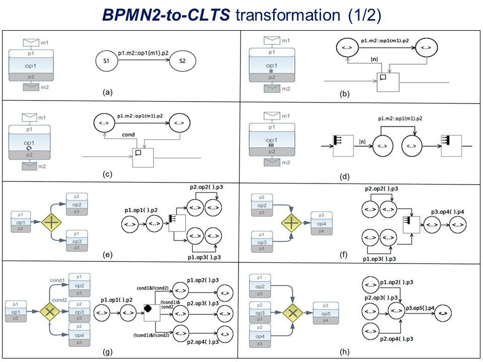 25 Cliquez pour modifier les styles du texte du masque Deuxième niveau Troisième niveau Quatrième niveau Cinquième niveau BPMN2-to-CLTS transformation