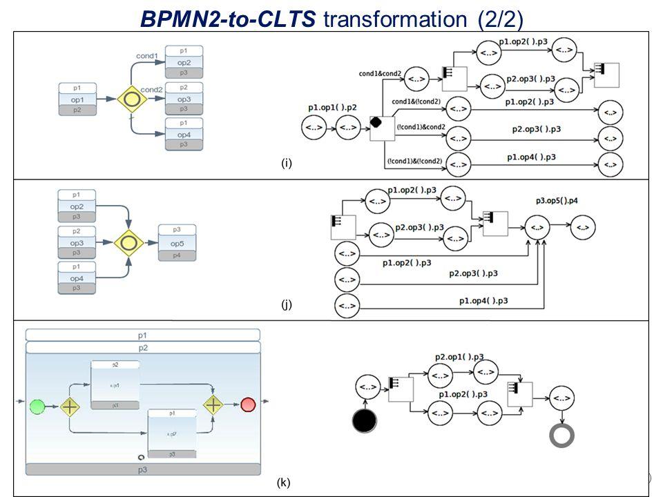 26 Cliquez pour modifier les styles du texte du masque Deuxième niveau Troisième niveau Quatrième niveau Cinquième niveau BPMN2-to-CLTS transformation